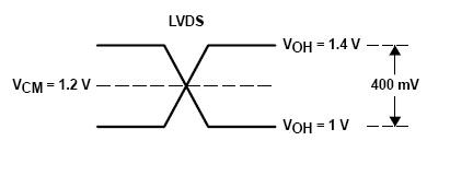 LVDS.jpg